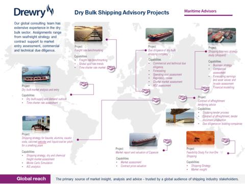 Dry Bulk Shipping Advisory Projects