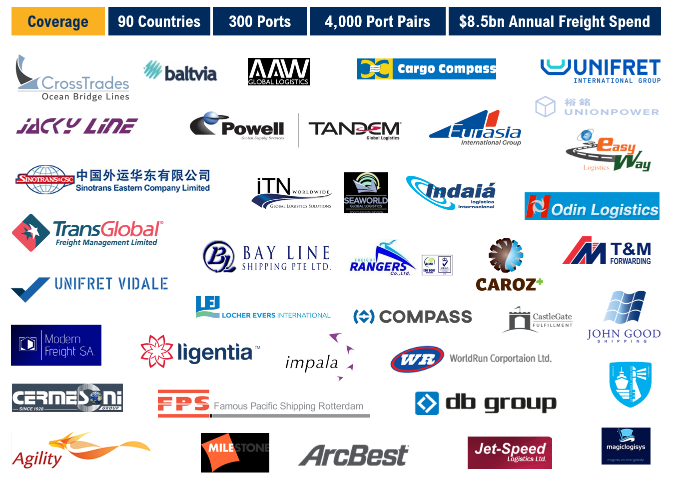 FBMC Participants Nov 2020