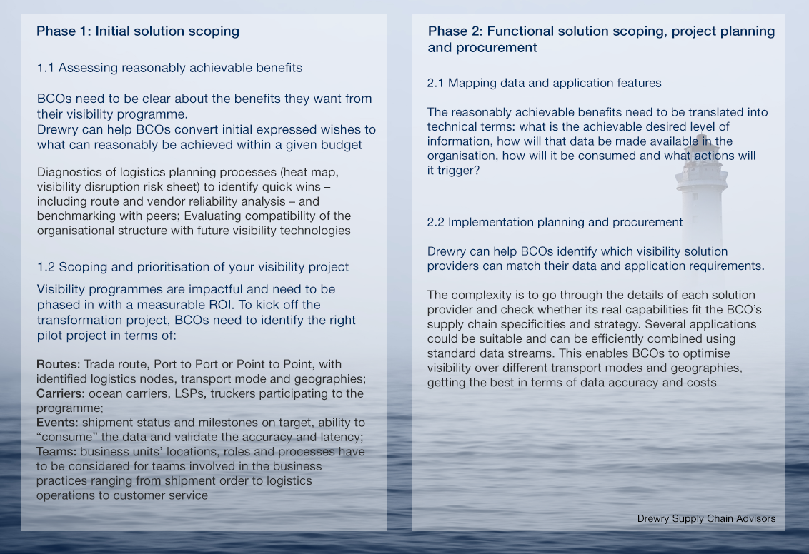 Drewry's 2-phase approach to visibility projects