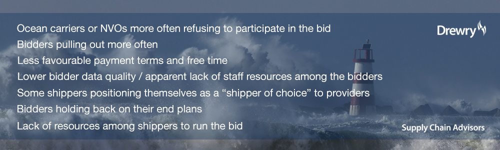 Factors complicating this year's ocean bids (examples)